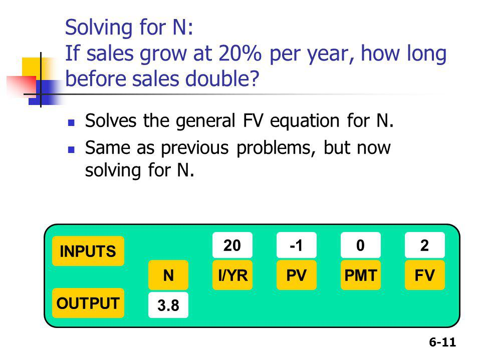Solving for N: If sales grow at 20% per year, how long before sales double