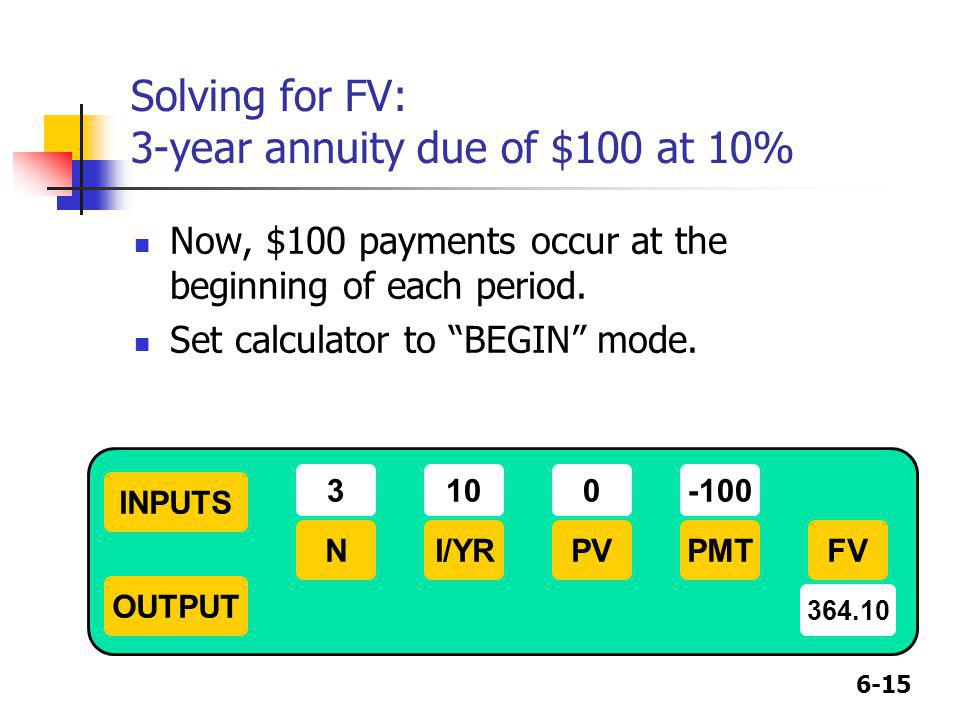 Solving for FV: 3-year annuity due of $100 at 10%