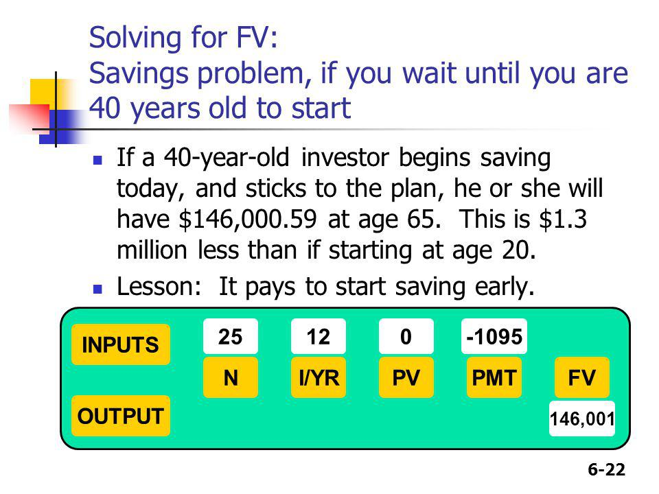 Solving for FV: Savings problem, if you wait until you are 40 years old to start