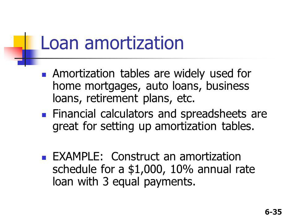 Loan amortization Amortization tables are widely used for home mortgages, auto loans, business loans, retirement plans, etc.