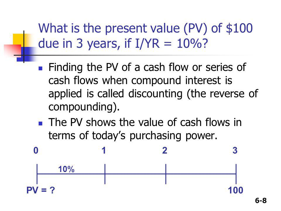 What is the present value (PV) of $100 due in 3 years, if I/YR = 10%