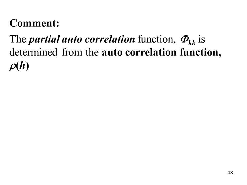 Comment: The partial auto correlation function, Fkk is determined from the auto correlation function, r(h)