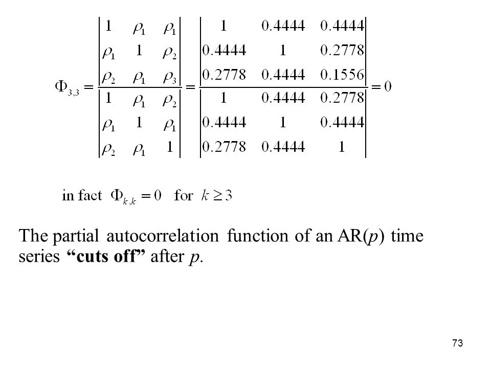 The partial autocorrelation function of an AR(p) time series cuts off after p.