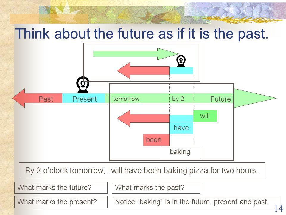 Think about the future as if it is the past.