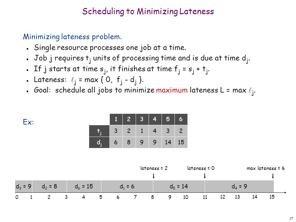 Scheduling to Minimizing Lateness