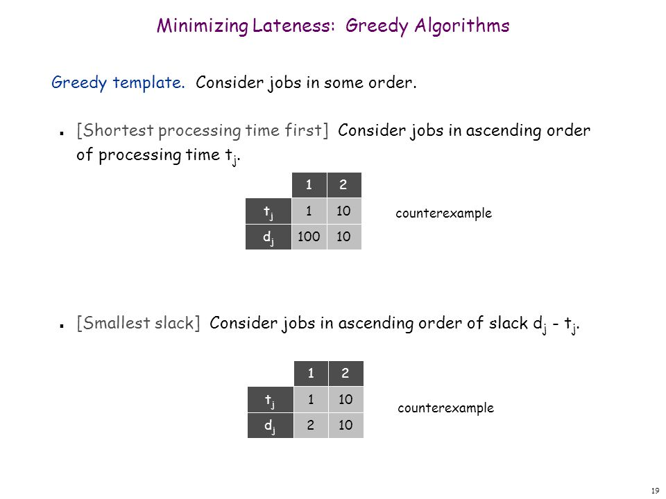 Minimizing Lateness: Greedy Algorithms