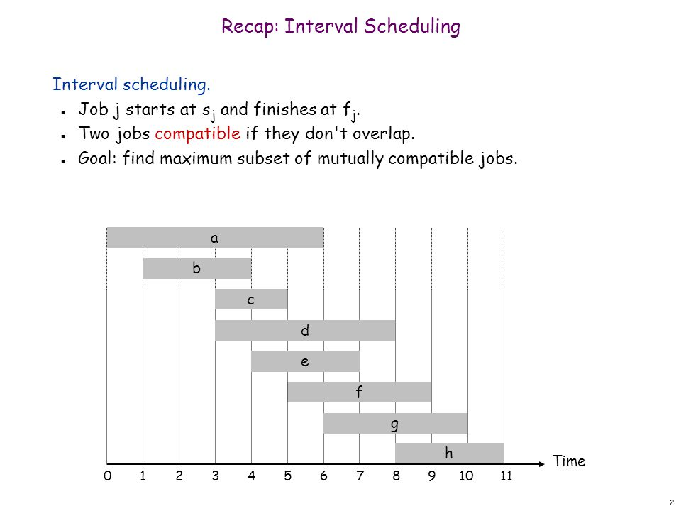 Recap: Interval Scheduling