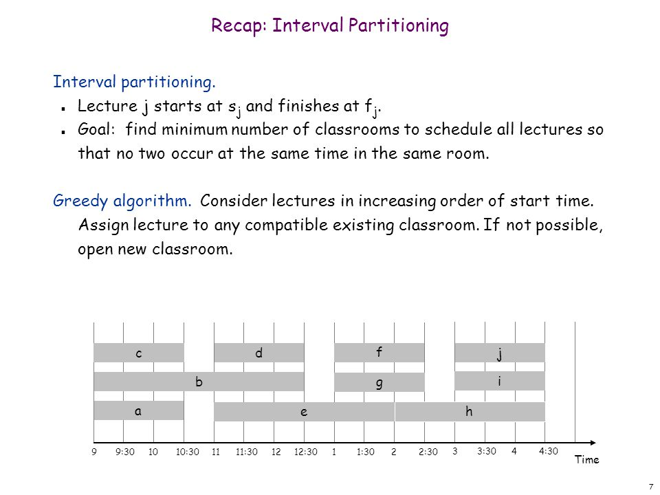 Recap: Interval Partitioning
