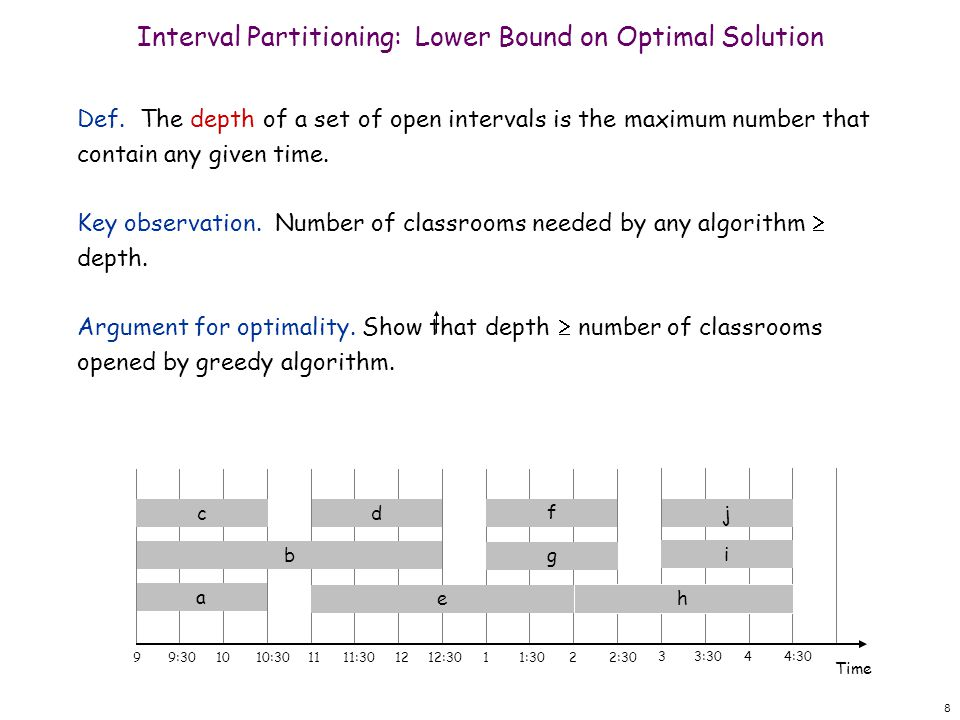 Interval Partitioning: Lower Bound on Optimal Solution