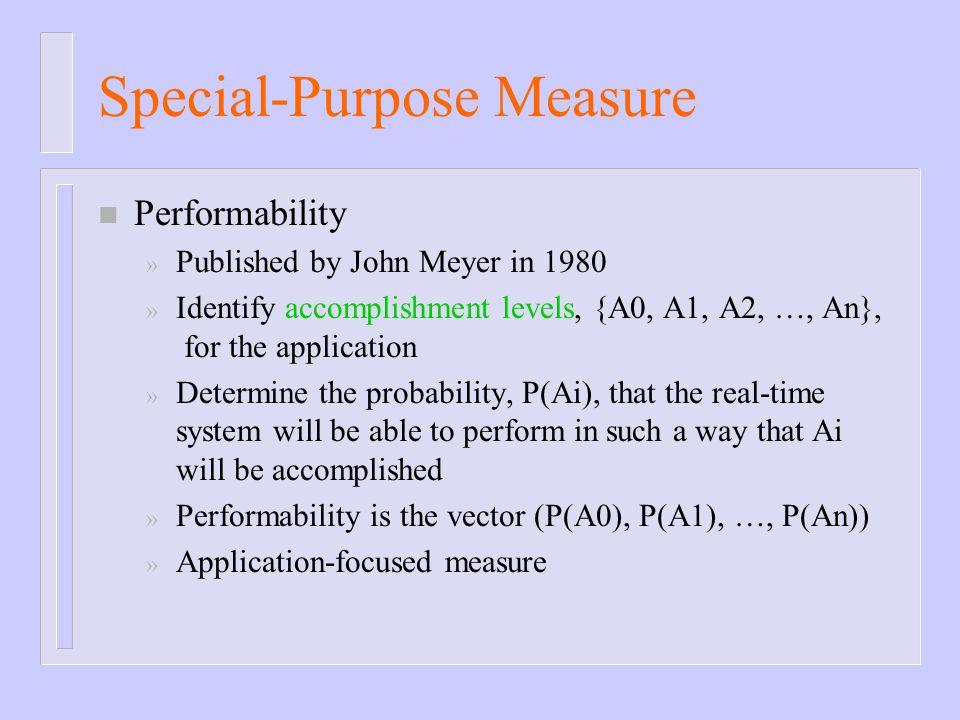 Special-Purpose Measure