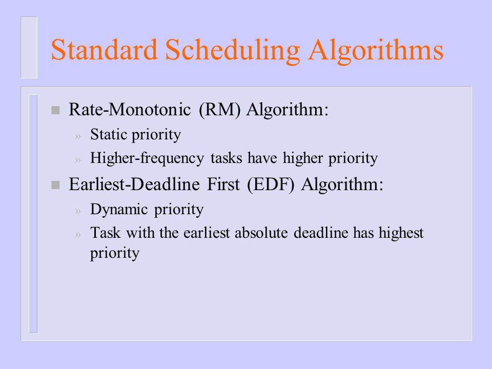 Standard Scheduling Algorithms