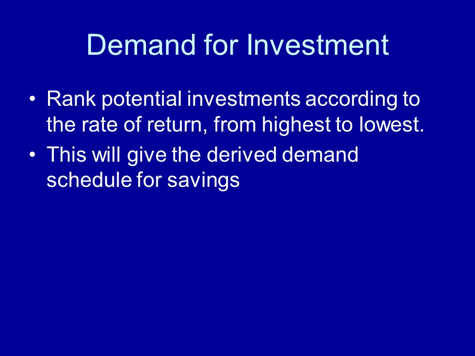 Demand for Investment Rank potential investments according to the rate of return, from highest to lowest.
