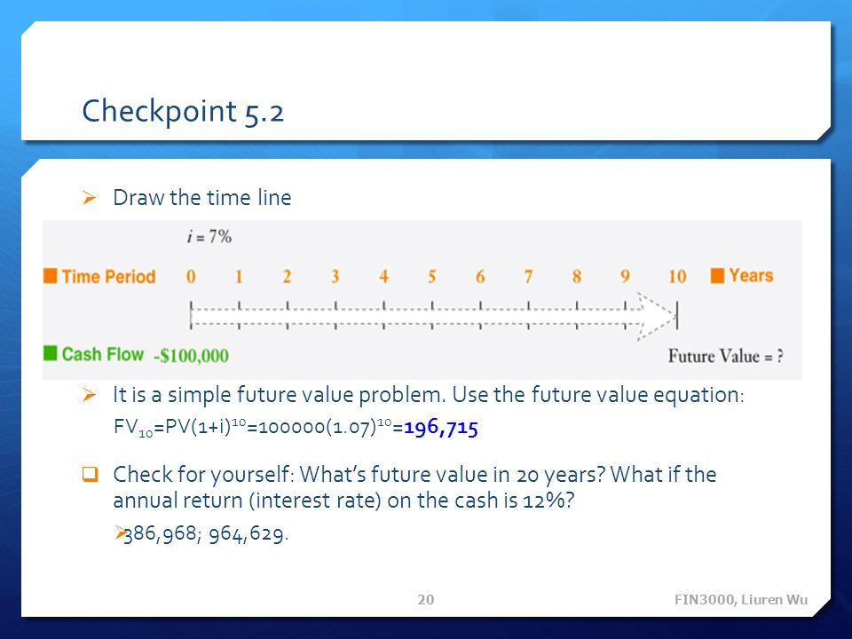 Checkpoint 5.2 Draw the time line