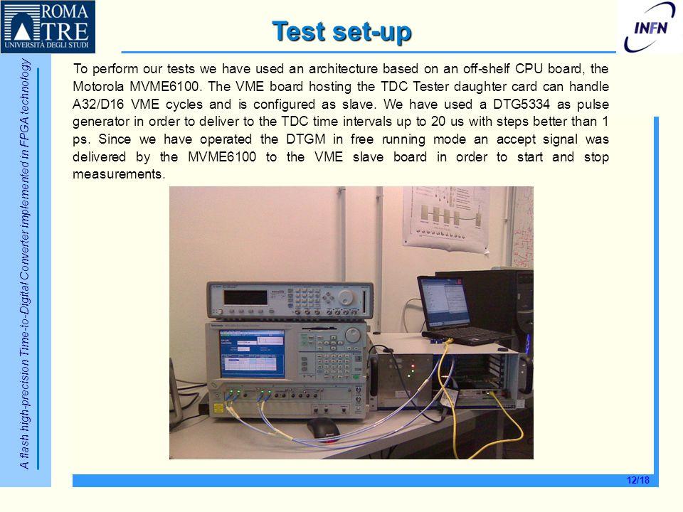 Test set-up