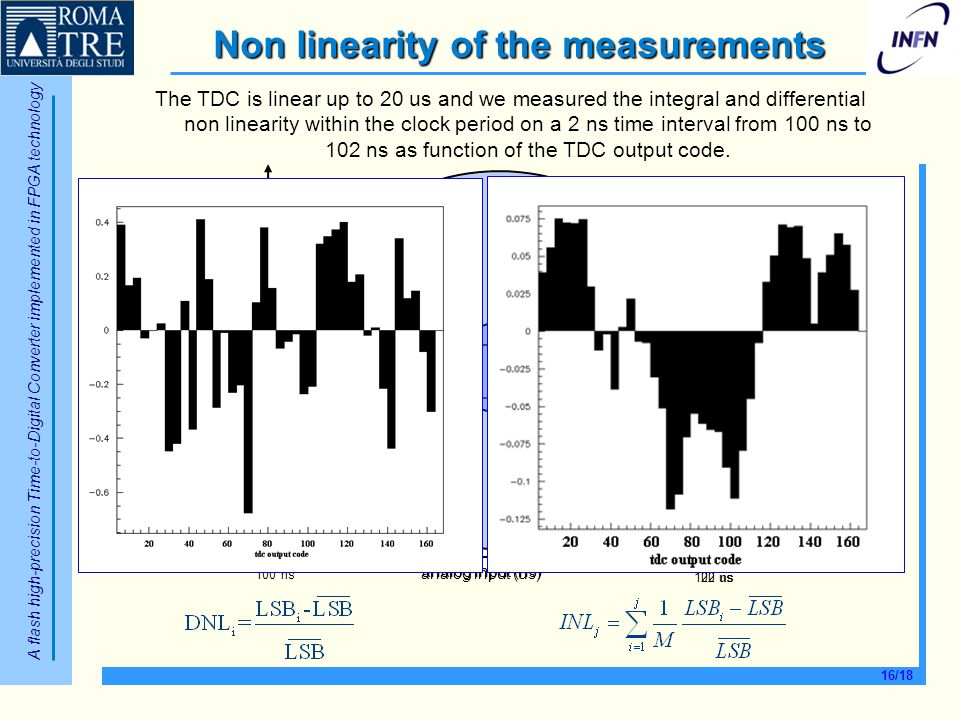 Non linearity of the measurements