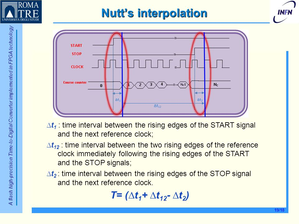 Nutt's interpolation T= (∆t1+ ∆t12- ∆t2)