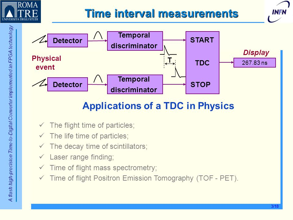 Time interval measurements Applications of a TDC in Physics