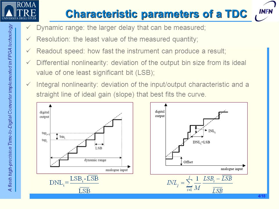 Characteristic parameters of a TDC