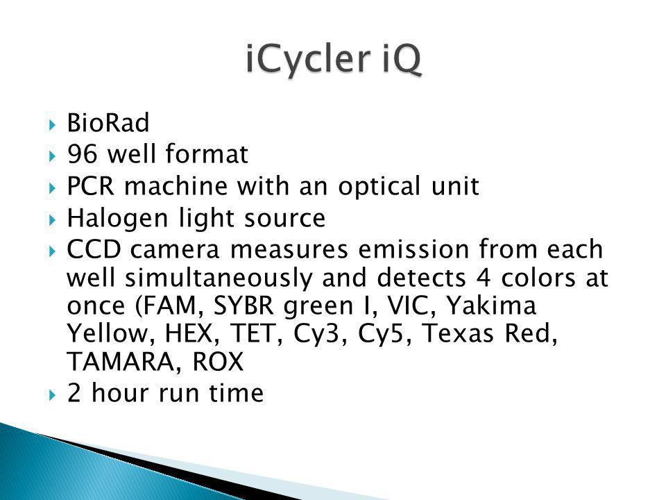 iCycler iQ BioRad 96 well format PCR machine with an optical unit
