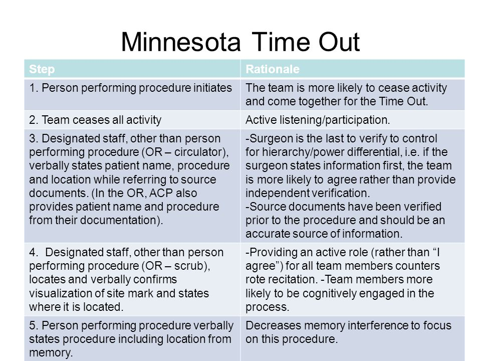 Minnesota Time Out Step Rationale