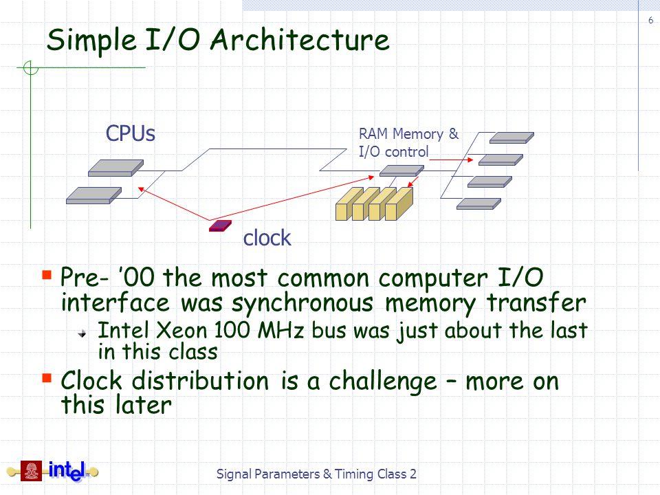 Simple I/O Architecture