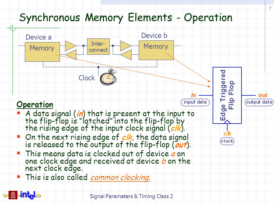 Synchronous Memory Elements - Operation
