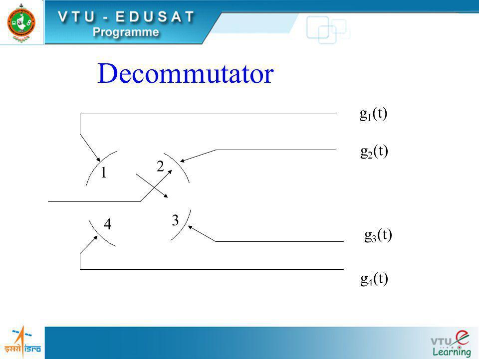 Decommutator g1(t) g4(t) g3(t) g2(t) 2 1 4 3