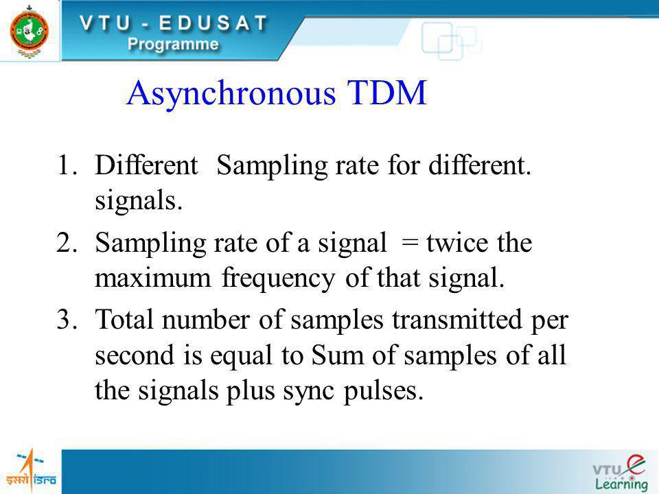 Asynchronous TDM Different Sampling rate for different. signals.