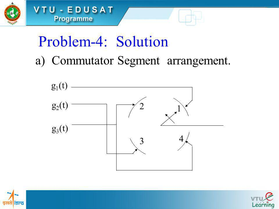 Problem-4: Solution Commutator Segment arrangement. g1(t) g2(t) 2 1