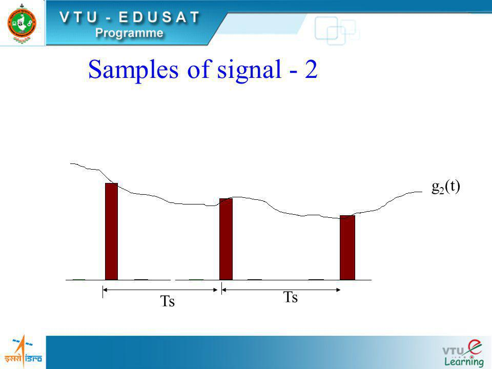 Samples of signal - 2 Ts g2(t)