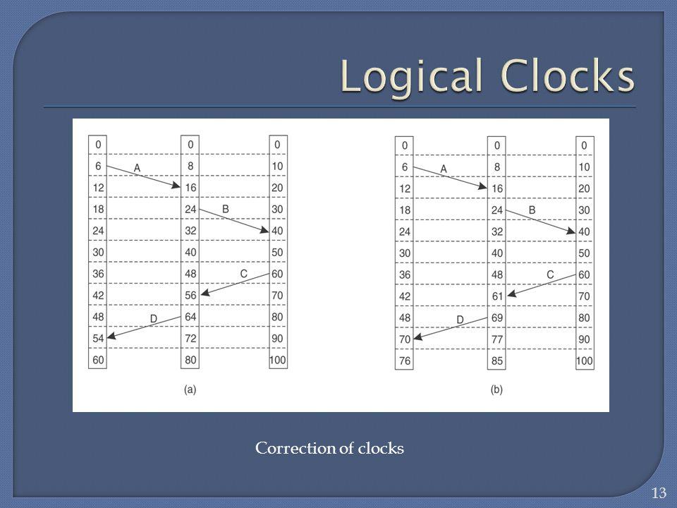 Logical Clocks Correction of clocks