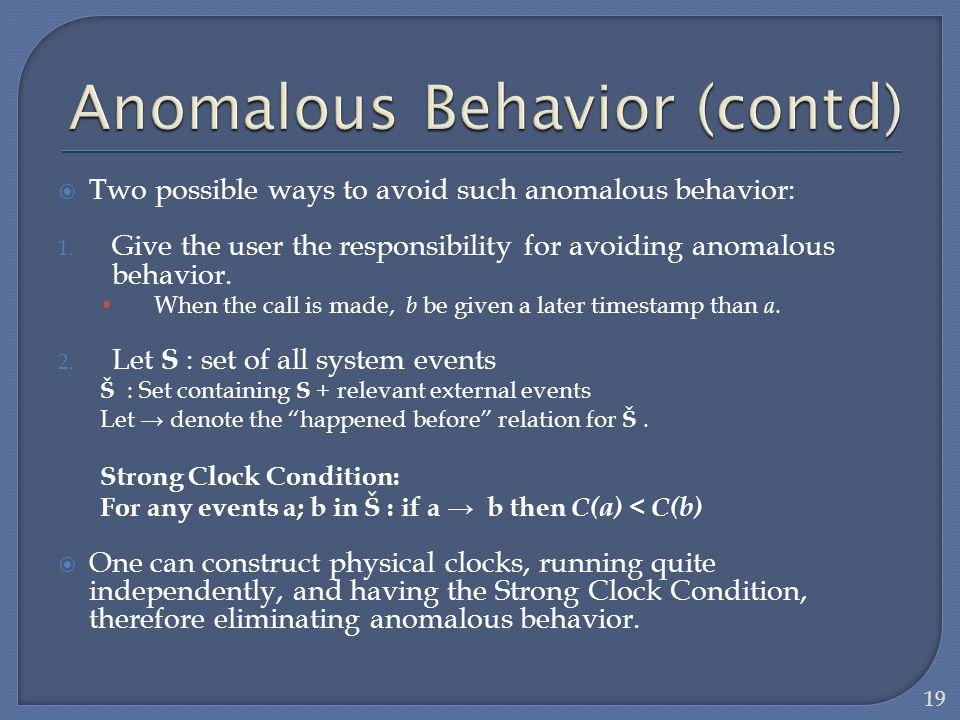 Anomalous Behavior (contd)