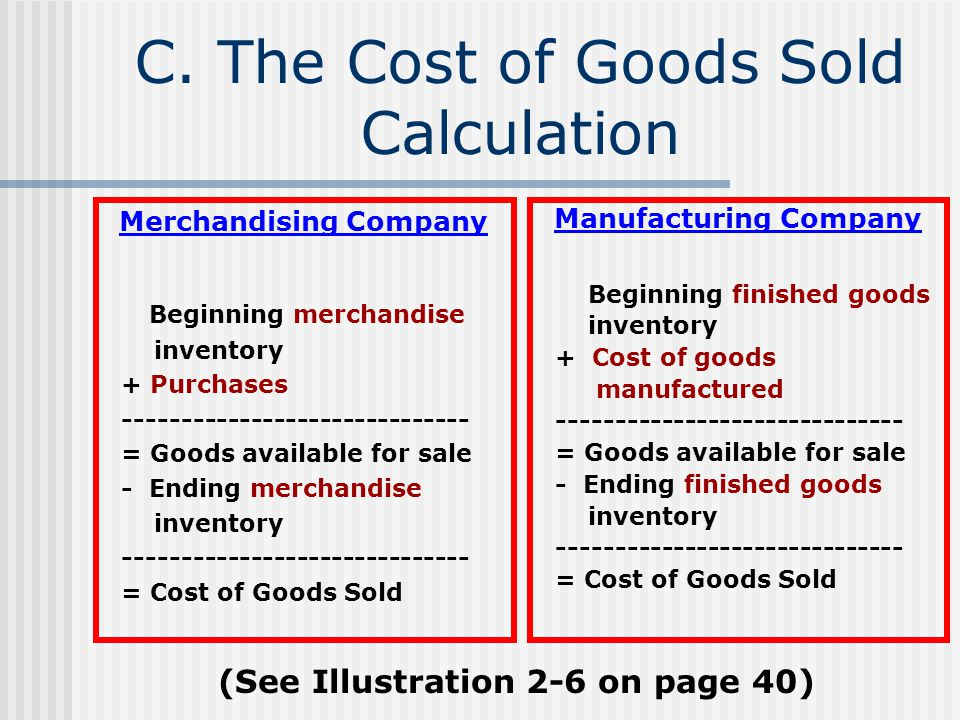 C. The Cost of Goods Sold Calculation