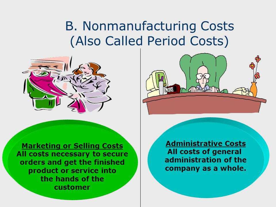 B. Nonmanufacturing Costs (Also Called Period Costs)