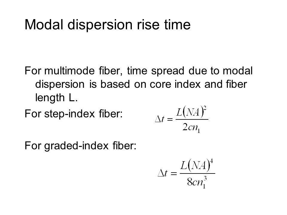 Modal dispersion rise time