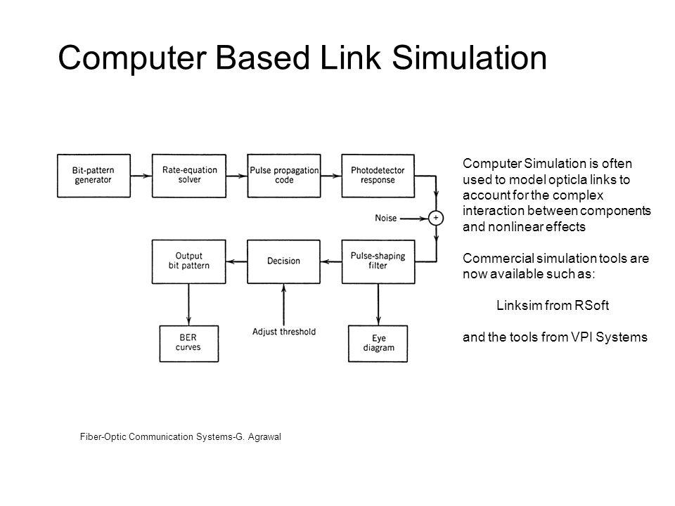 Computer Based Link Simulation