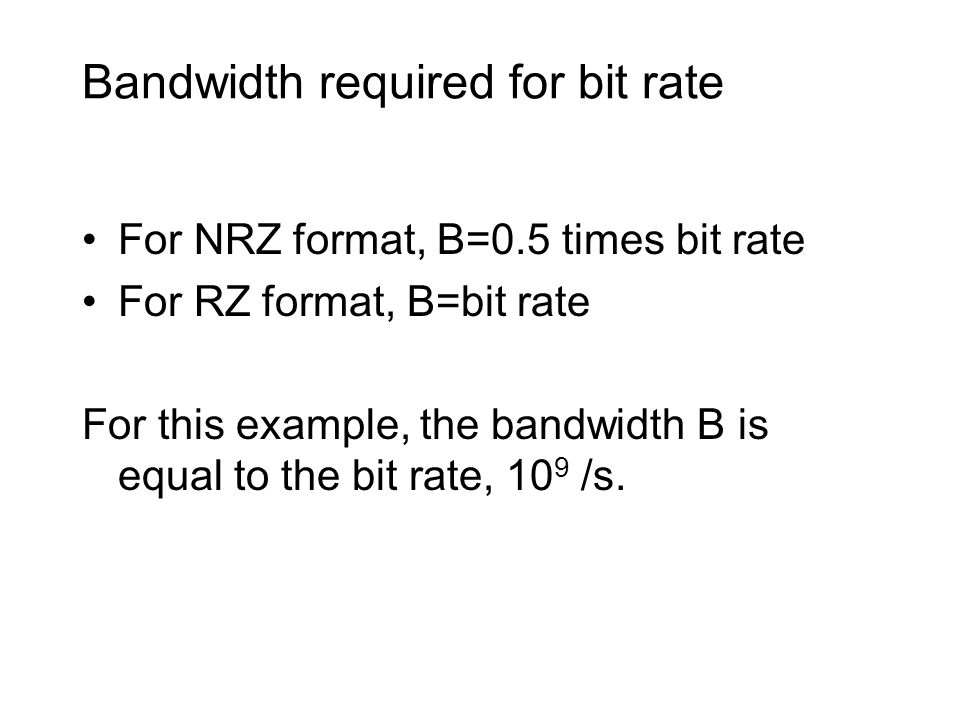Bandwidth required for bit rate
