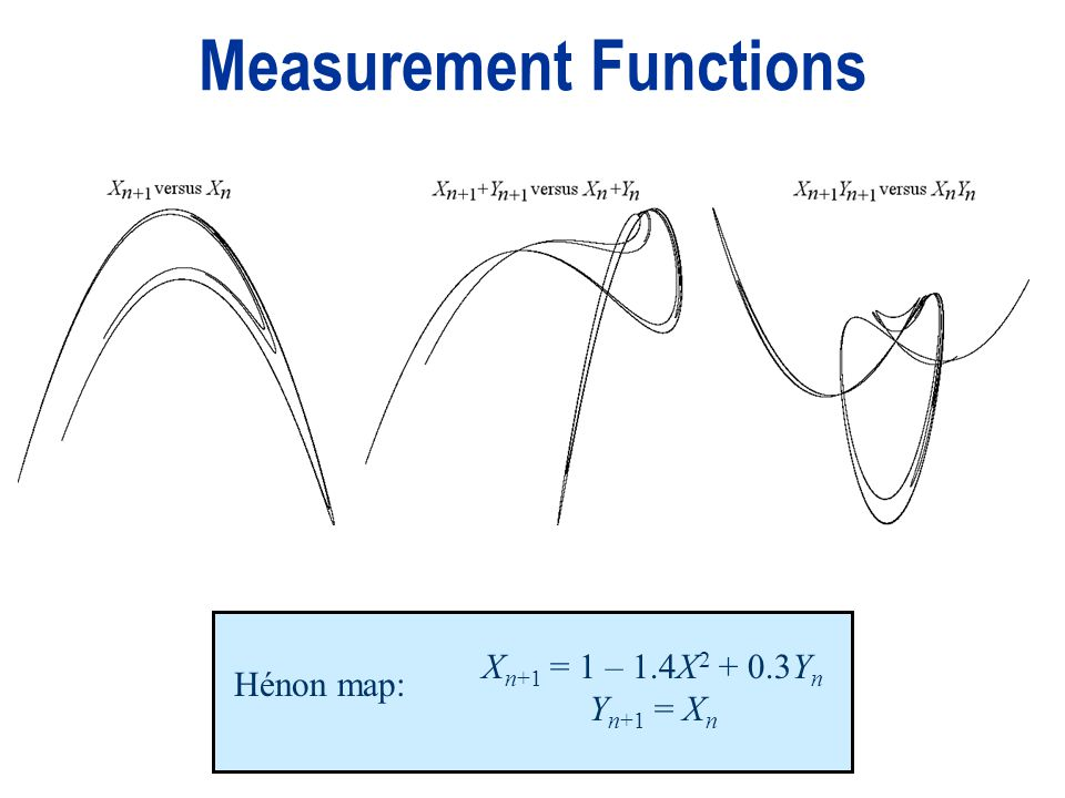 Measurement Functions