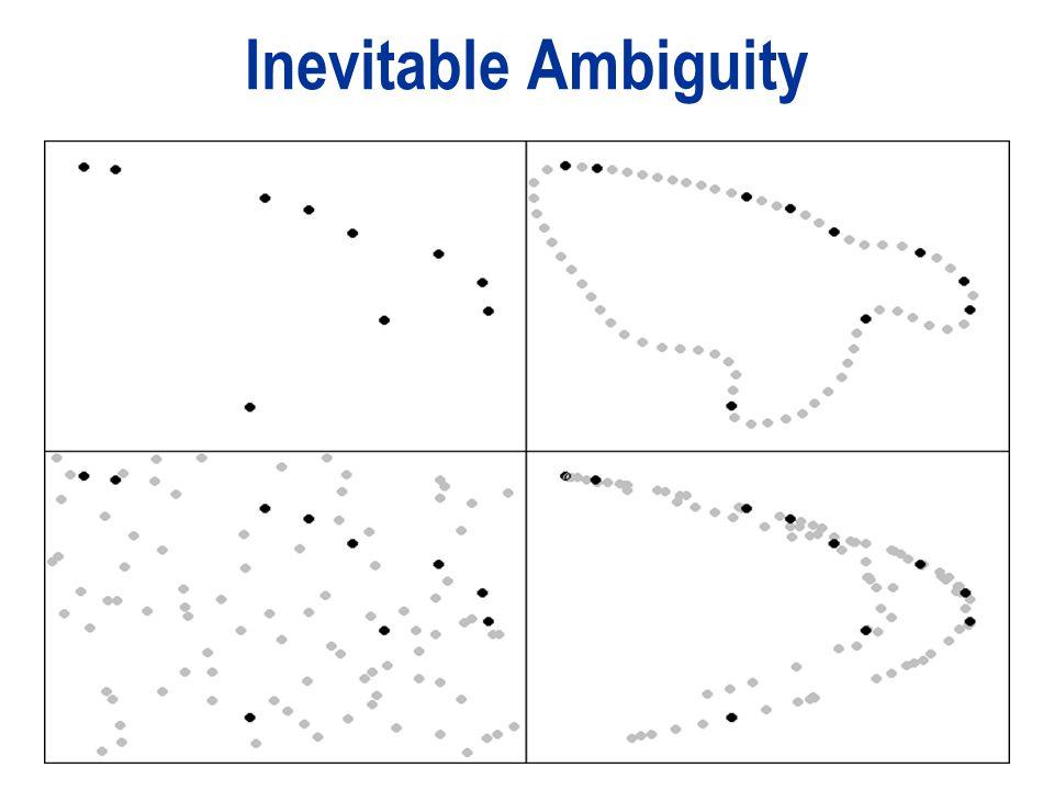 Inevitable Ambiguity