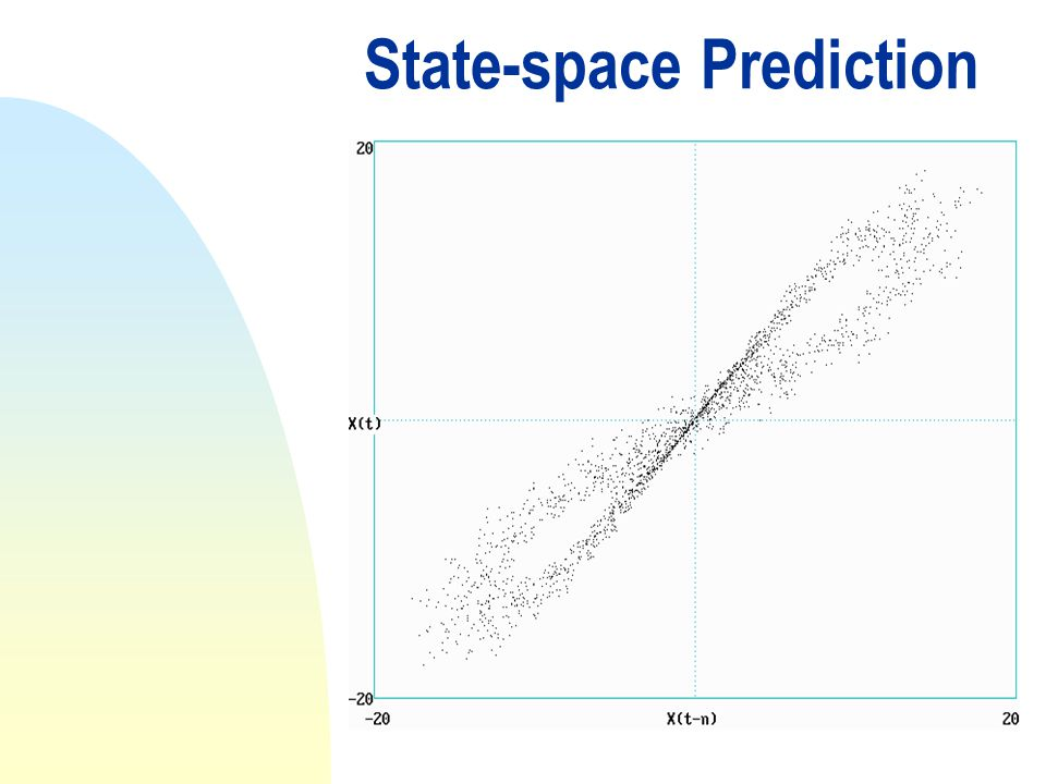 State-space Prediction