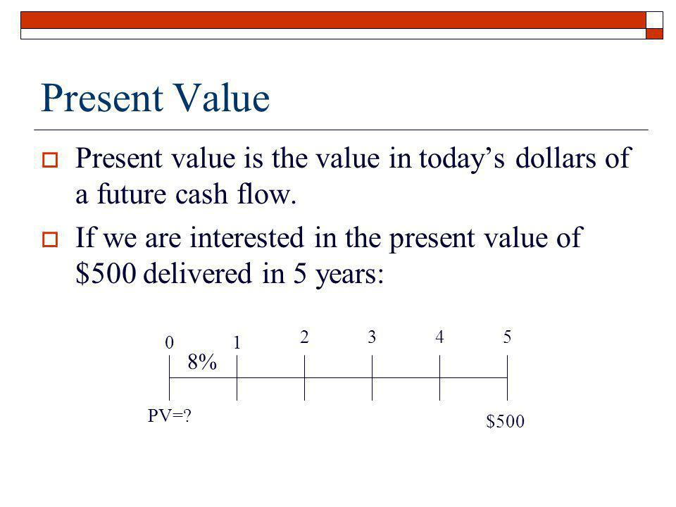 Present Value Present value is the value in today's dollars of a future cash flow.