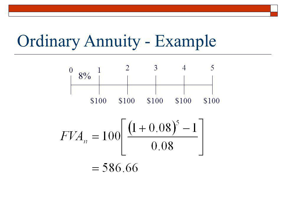 Ordinary Annuity - Example