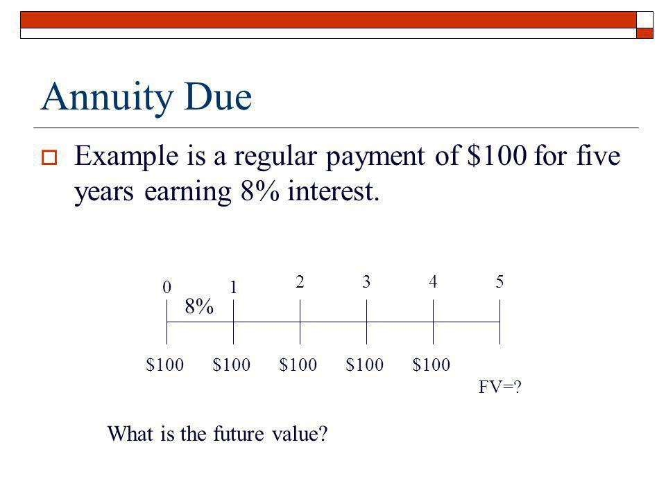 Annuity Due Example is a regular payment of $100 for five years earning 8% interest. 1. 2. 3. 4.