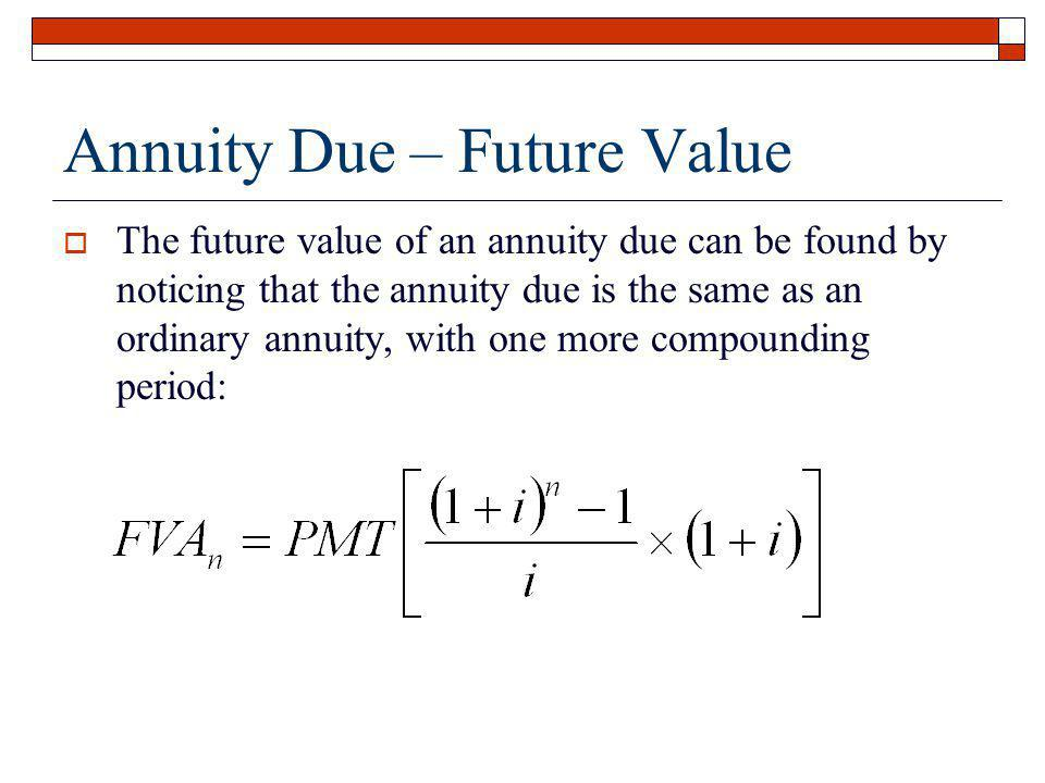 Annuity Due – Future Value