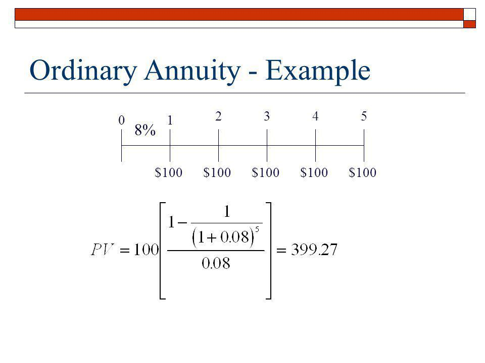 Ordinary Annuity - Example