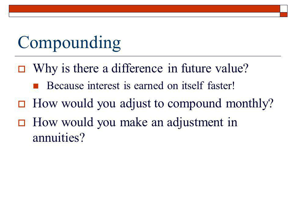 Compounding Why is there a difference in future value