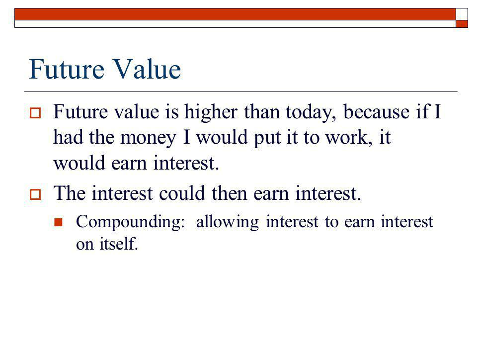 Future Value Future value is higher than today, because if I had the money I would put it to work, it would earn interest.