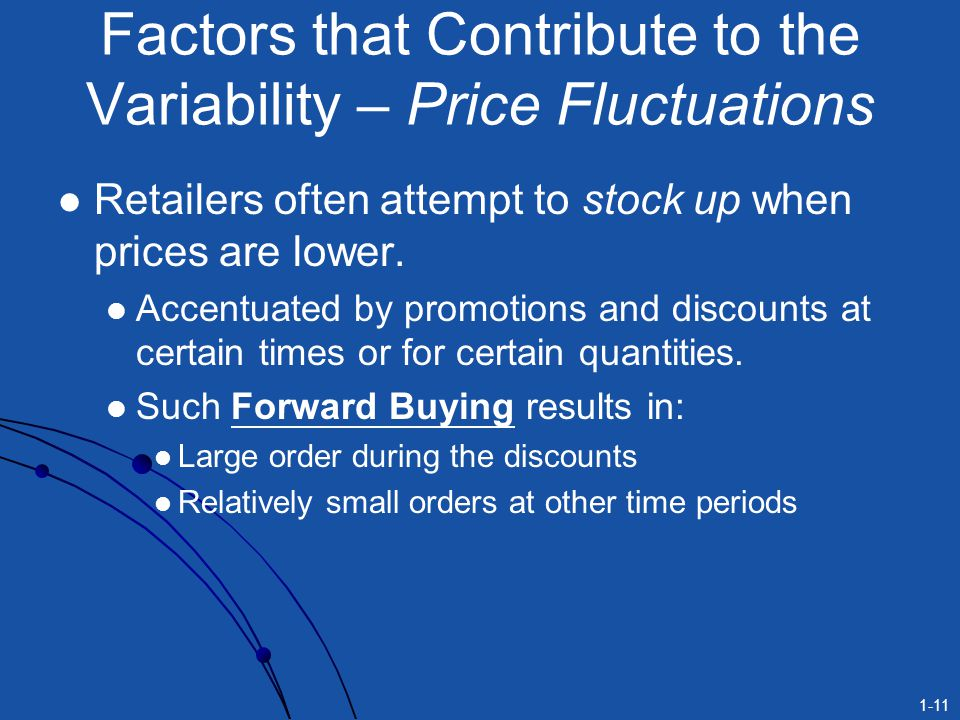 Factors that Contribute to the Variability – Price Fluctuations