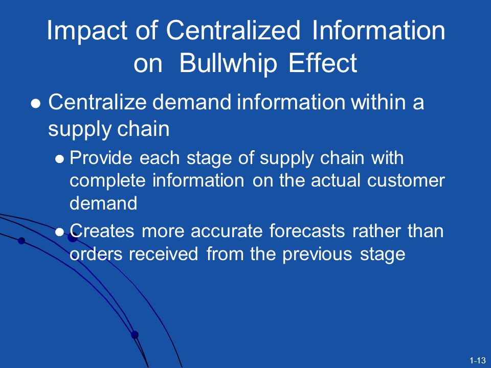 Impact of Centralized Information on Bullwhip Effect