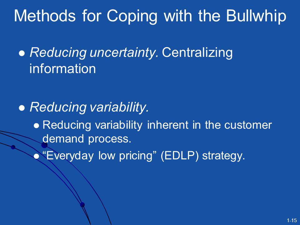 Methods for Coping with the Bullwhip